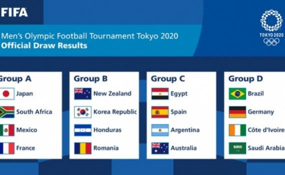 """Bóng đá nam Olympic 2021: """"Vũ điệu Samba"""" đại chiến với """"Cỗ xe tăng"""" Đức"""