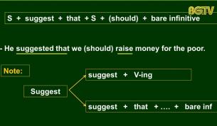 Dạy học trên truyền hình - Tiếng Anh lớp 9: Các Danh động từ và các Động từ nguyên mẫu